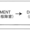 【キーワード】インクルーシブ教育に関する用語集(前編)