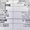 【3月】二人暮しの光熱費いくらかかるか?リアルな金額を公開してみた!