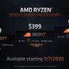 Ryzen 5 3600XT/Ryzen 7 3800XT/Ryzen 9 3900XTが発表!最大4.7GHz 12コア24スレッドのCPU