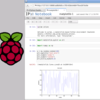 Raspberry Pi 2 で IPython notebook を実行する