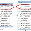 tpcc-mysqlにおける初期データロードのチューニング
