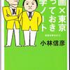 「映画×東京とっておき雑学ノート」