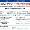 科学技術の行方(日本)(3)