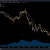 トレード記録 9/8 EUR/USD 20:00〜22:00 取引なし