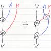 ベックの分配法則、ベック分配系、複合モナド