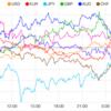 【株 FX】米国が中国を為替操作国に認定