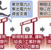 「東海第二」審査大幅遅れ 「対応遅い」規制委が原電批判 - 東京新聞(2018年4月12日)