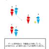 川崎フロンターレ と ポジショナルプレー (1)