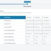 SFDC:データインポートウィザードで取引先と取引先責任者のインポート