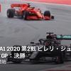 【ネタバレアリ】F1 2020 シュタイアーマルクGP決勝を観た話。
