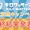 【最終結果報告!】キロワッターズ設立記念キャンペーンにご参加いただきありがとうございました!