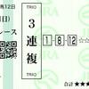 復活!ARS1点勝負(Vol.55 東京優駿)