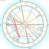 2020.11.13│木星と冥王星のコンジャンクション