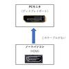 HDMIからディスプレイポート(DisplayPort)に出力できるモニターケーブルは存在しない!?