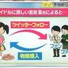 犯罪被害者の二次被害:小金井ストーカー事件の場合 3/5