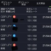 +20pips  今日は素直