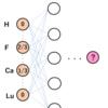 【機械学習+材料科学】PyTorchとpymatgenによる物性予測入門