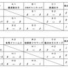 2021-06-26 【女子】全国関東予選会 最終結果