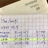 【レポ】第10回東京・赤羽ハーフマラソン10kmの部(2)〜体感走りでGO!