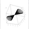 射影多様体と尤度関数のためのメモ