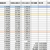 都筑区のコロナウィルス陽性者数(2021.09.03)