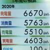 太陽光発電10年目
