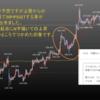 2019年9月第2週の米ドル見通しチャート分析 環境認識、FX初心者