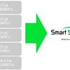 スマートフォン系媒体とのモニター提携により、 約1,300万人へ広告配信が可能に。  —アンケート型プロモーション「スマートサーベイ」—