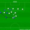 ロンドン五輪][男子サッカー]日本対メキシコ分析[準決勝]