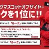 アルバルク東京 今年もBリーグマスコットオブザイヤー が開催 今年こそ!!ルークを1位に