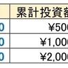 【進捗報告】今週の鉄板レース  〜2レース中2レース的中!!〜