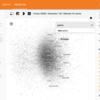 word2vecを使って単語の共起性を可視化してみる