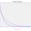 excelデータからmatplotlibで時系列グラフをつくる覚書