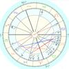 6/7~6/13│双子座日食で何に気づく…?