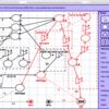 〜ゲームについて素人から知れる、作ろう〜 アイディア検討(ゲーム制作ツール「machination」:実践編最終回