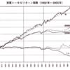 シーゲル「株式投資の未来」二読目の感想 ~狼狽売りを避ける
