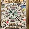 健康と幸せを創る未来の世界観(YOLOCOBI的な未来の幸せとは?)