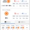 軽井沢はマイナス10度の領域へ