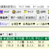 【阪神競馬場編】回収率が100%超えデータまとめ
