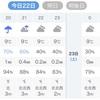 金曜に雨とは、、、😭