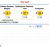 【KNIME】Kolmogorov–Smirnov検定(KS-test)をKNIME Workflowで行う
