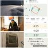 2019年1月7日(月)【-12℃の朝&白熱のビンゴ大会 in ステラの巻】