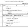 飯塚市議会2月臨時議会始まります。2月8日、月曜日から。新型コロナウイルス感染症対応と体育館の予算増。