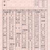 東武鉄道  車内補充券 4