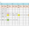 【データ分析】2018/09/22-阪神-11R-大阪スポーツ杯ダ1400