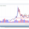 【ビットコイン、ビットコインETF】中長期的なビットコイン価格の予測