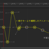 Unityでアニメーションのキーフレームリダクション