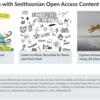 教材で使えるかも:スミソニアン博物館の「Smithsonian Open Access」のコンテンツをRemix