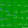 UCL16-17-A6-パリ・サンジェルマン.vs.ルドゴレツ