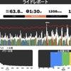 Zwift - ' Hironobu(Shamisen R)'s Meetup - Volcano Flat
